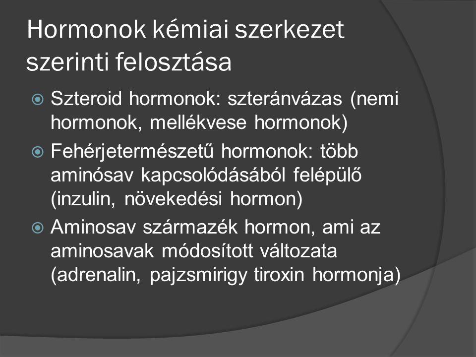 Hormonok kémiai szerkezet szerinti felosztása  Szteroid hormonok: szteránvázas (nemi hormonok, mellékvese hormonok)  Fehérjetermészetű hormonok: töb
