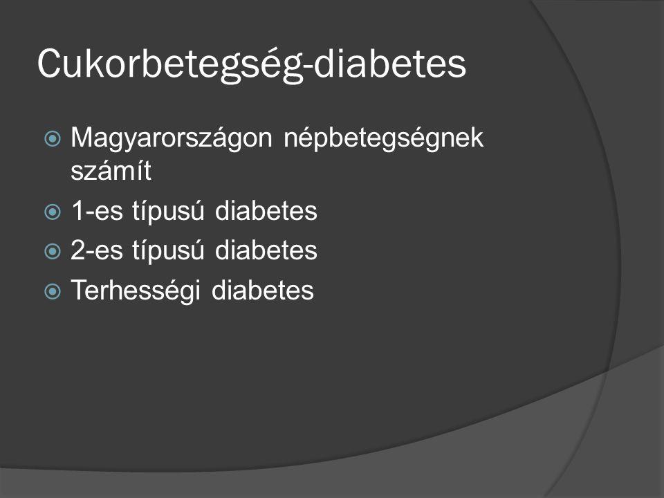 Cukorbetegség-diabetes  Magyarországon népbetegségnek számít  1-es típusú diabetes  2-es típusú diabetes  Terhességi diabetes