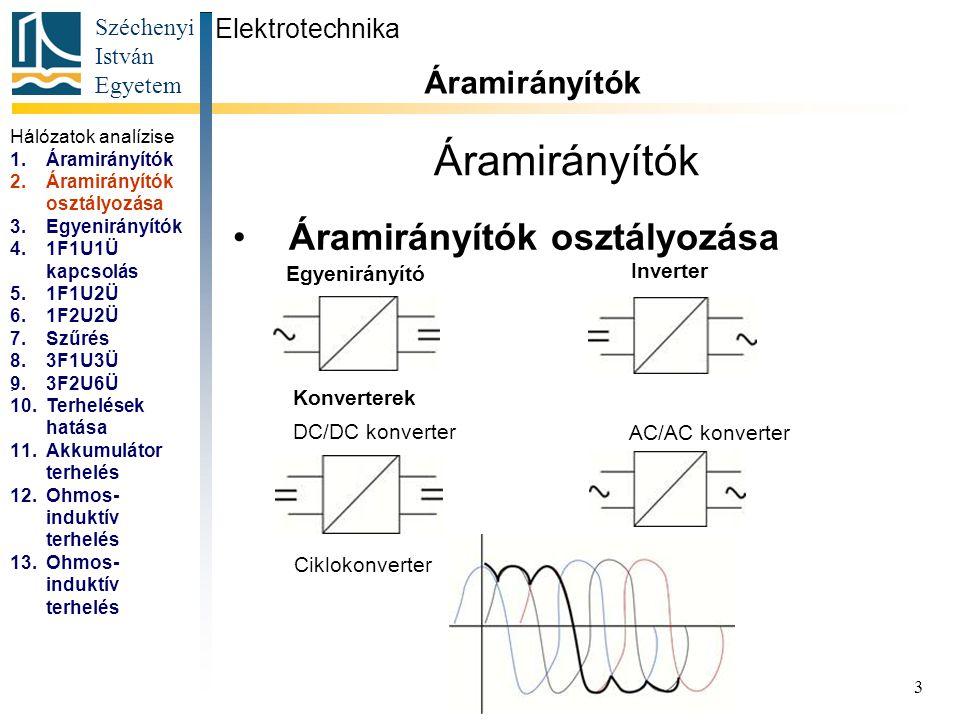 Széchenyi István Egyetem 3 Áramirányítók Áramirányítók osztályozása Elektrotechnika Áramirányítók... Egyenirányító Inverter Konverterek AC/AC konverte
