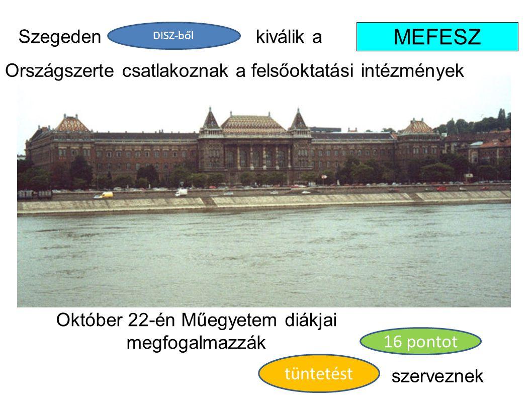 Október 22-én Műegyetem diákjai megfogalmazzák MEFESZ Szegeden Országszerte csatlakoznak a felsőoktatási intézmények 16 pontot tüntetést szerveznek DI