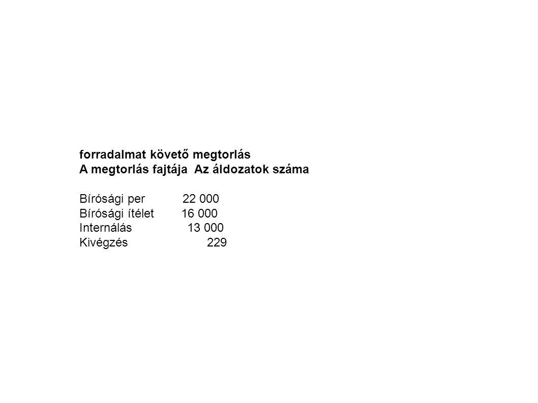 forradalmat követő megtorlás A megtorlás fajtája Az áldozatok száma Bírósági per 22 000 Bírósági ítélet 16 000 Internálás 13 000 Kivégzés 229