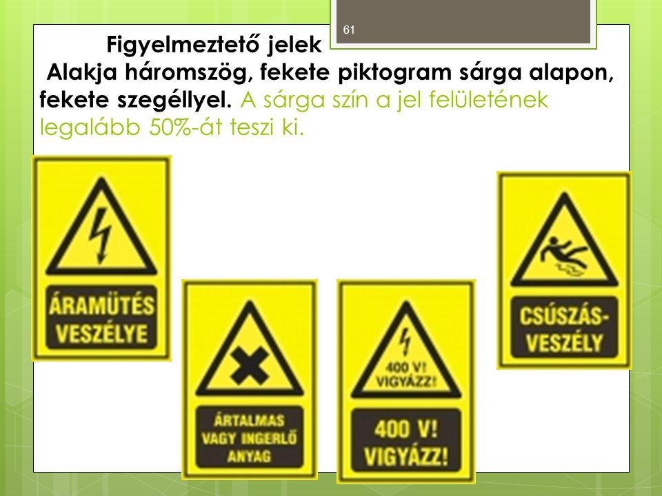 61 Figyelmeztető jelek Alakja háromszög, fekete piktogram sárga alapon, fekete szegéllyel. A sárga szín a jel felületének legalább 50%-át teszi ki.