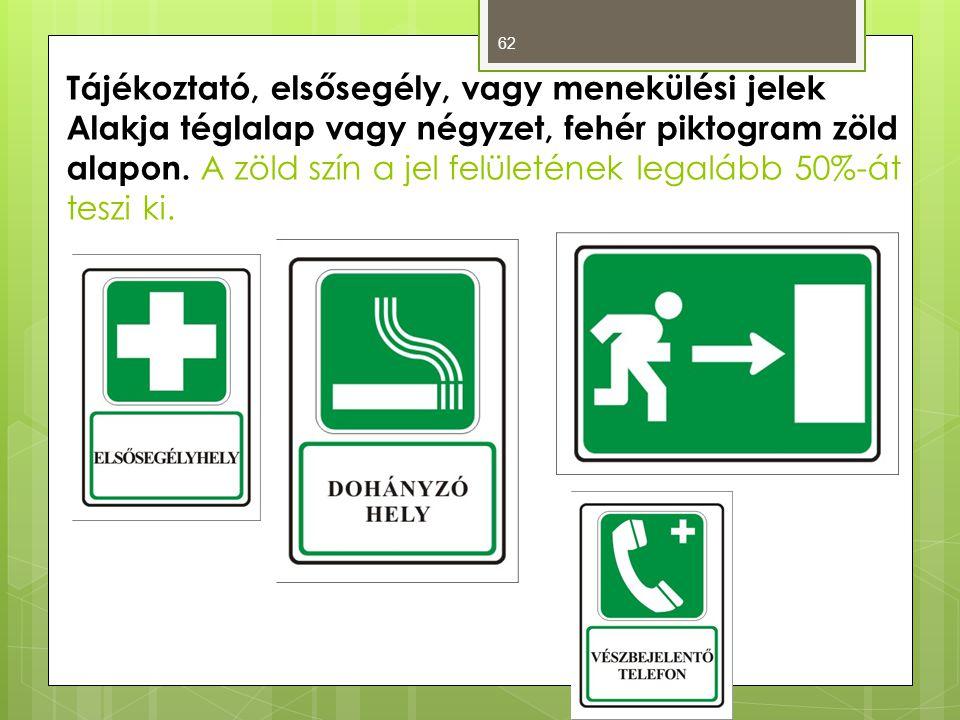 62 Tájékoztató, elsősegély, vagy menekülési jelek Alakja téglalap vagy négyzet, fehér piktogram zöld alapon. A zöld szín a jel felületének legalább 50