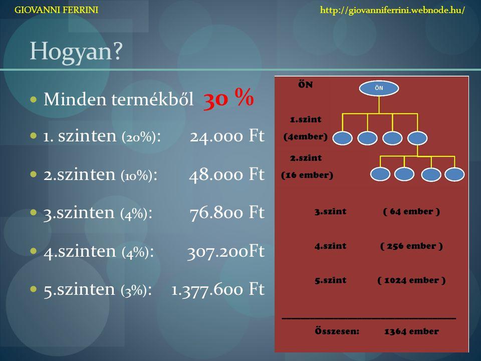 Hogyan? Minden termékből 30 % 1. szinten (20%) :24.000 Ft 2.szinten (10%) :48.000 Ft 3.szinten (4%) :76.800 Ft 4.szinten (4%) :307.200Ft 5.szinten (3%