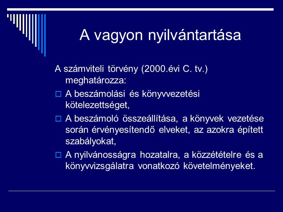 A vagyon nyilvántartása A számviteli törvény (2000.évi C.