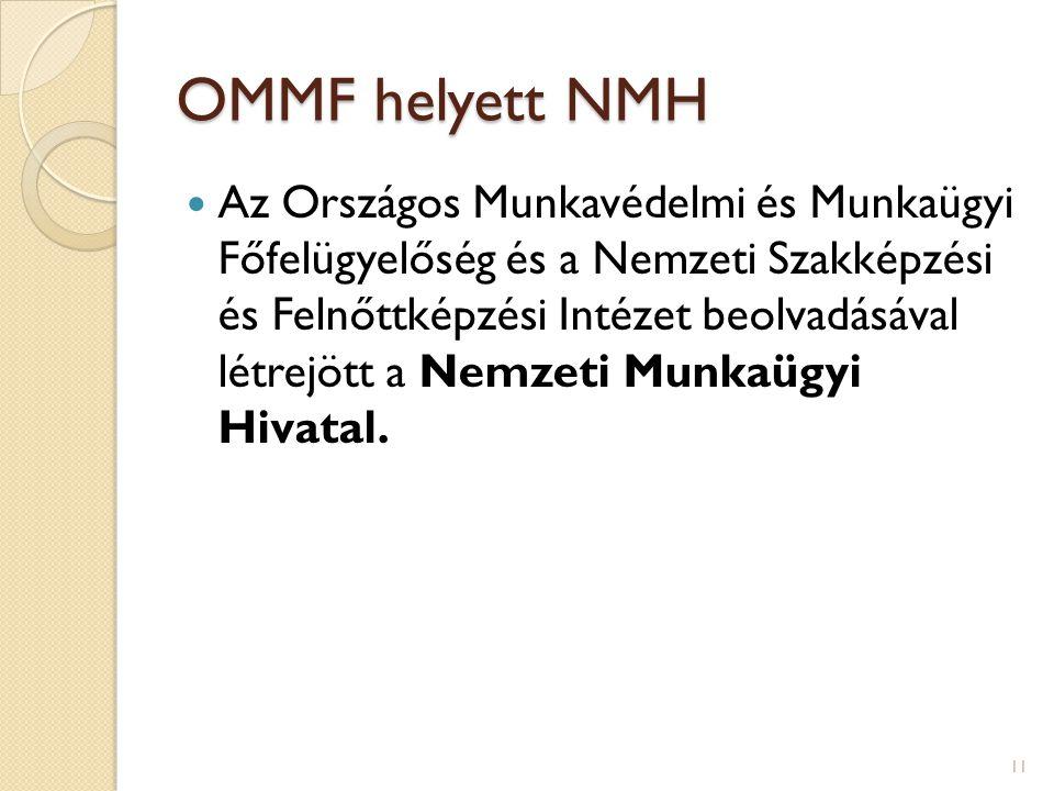 OMMF helyett NMH Az Országos Munkavédelmi és Munkaügyi Főfelügyelőség és a Nemzeti Szakképzési és Felnőttképzési Intézet beolvadásával létrejött a Nemzeti Munkaügyi Hivatal.