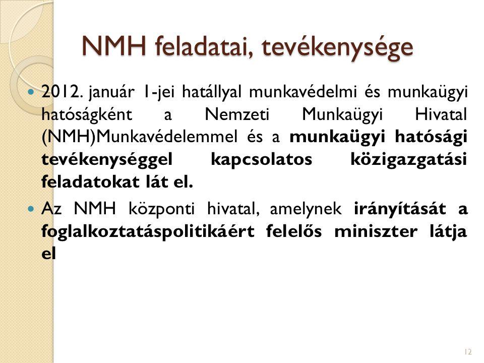 NMH feladatai, tevékenysége 2012. január 1-jei hatállyal munkavédelmi és munkaügyi hatóságként a Nemzeti Munkaügyi Hivatal (NMH)Munkavédelemmel és a m