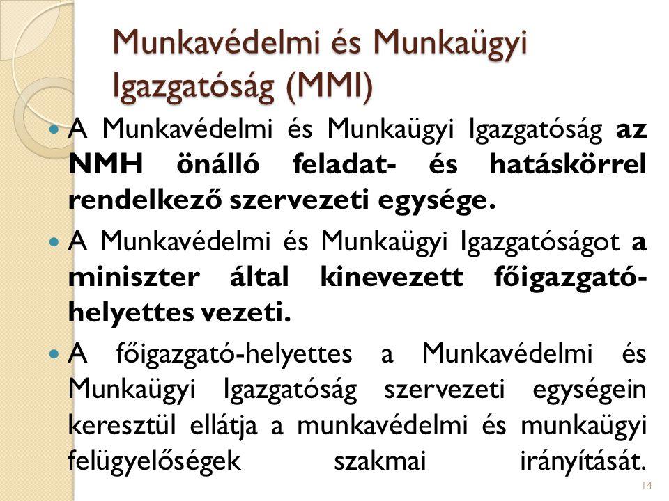 Munkavédelmi és Munkaügyi Igazgatóság (MMI) A Munkavédelmi és Munkaügyi Igazgatóság az NMH önálló feladat- és hatáskörrel rendelkező szervezeti egysége.