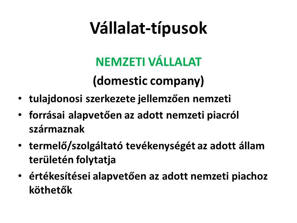 Vállalat-típusok NEMZETI VÁLLALAT (domestic company) tulajdonosi szerkezete jellemzően nemzeti forrásai alapvetően az adott nemzeti piacról származnak termelő/szolgáltató tevékenységét az adott állam területén folytatja értékesítései alapvetően az adott nemzeti piachoz köthetők
