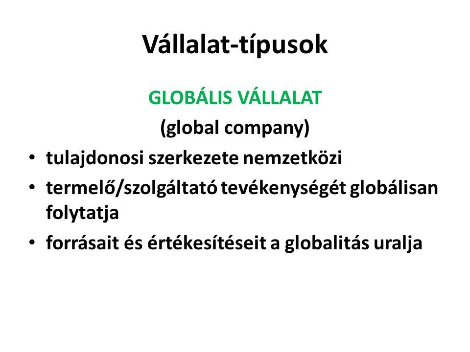 Vállalat-típusok GLOBÁLIS VÁLLALAT (global company) tulajdonosi szerkezete nemzetközi termelő/szolgáltató tevékenységét globálisan folytatja forrásait és értékesítéseit a globalitás uralja