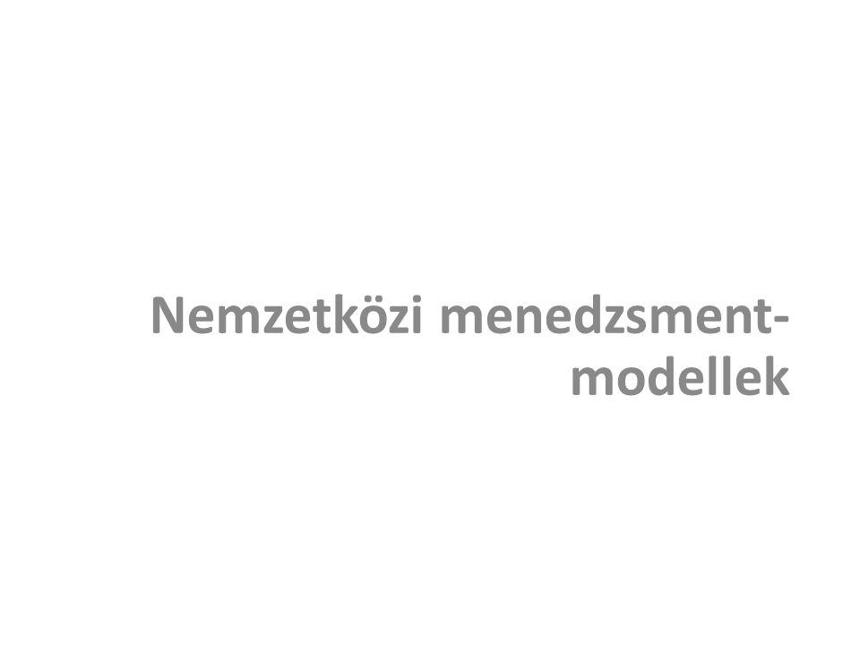 Nemzetközi menedzsment- modellek