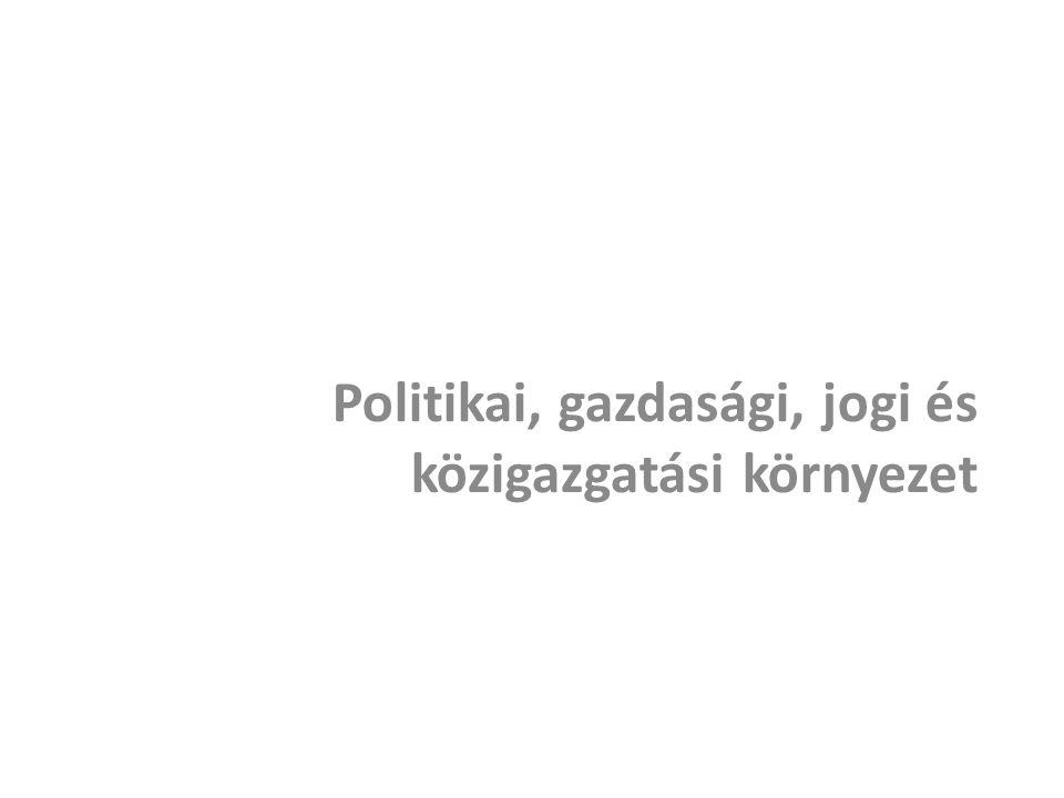 Politikai, gazdasági, jogi és közigazgatási környezet