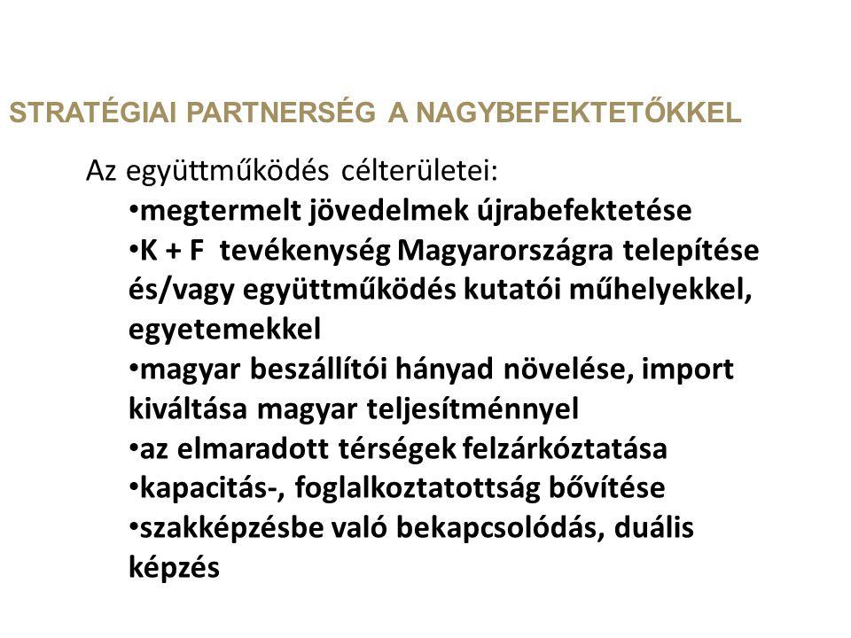 Az együttműködés célterületei: megtermelt jövedelmek újrabefektetése K + F tevékenység Magyarországra telepítése és/vagy együttműködés kutatói műhelyekkel, egyetemekkel magyar beszállítói hányad növelése, import kiváltása magyar teljesítménnyel az elmaradott térségek felzárkóztatása kapacitás-, foglalkoztatottság bővítése szakképzésbe való bekapcsolódás, duális képzés STRATÉGIAI PARTNERSÉG A NAGYBEFEKTETŐKKEL