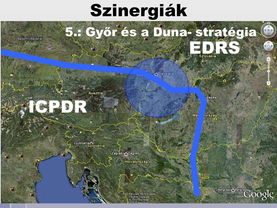 Szinergiák 5.: Győr és a Duna- stratégia EDRS ICPDR