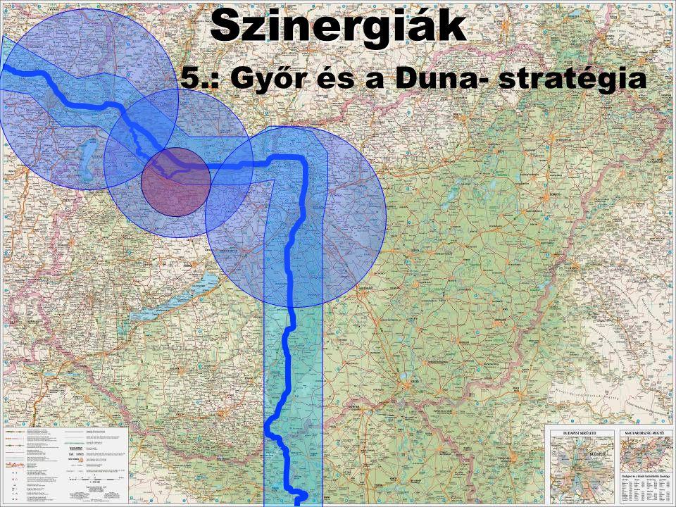 Szinergiák 5.: Győr és a Duna- stratégia