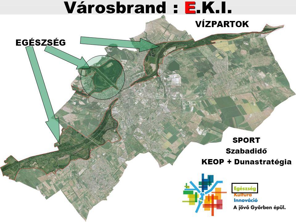 VÍZPARTOK Városbrand : E.K.I. EGÉSZSÉG SPORTSzabadidő KEOP + Dunastratégia