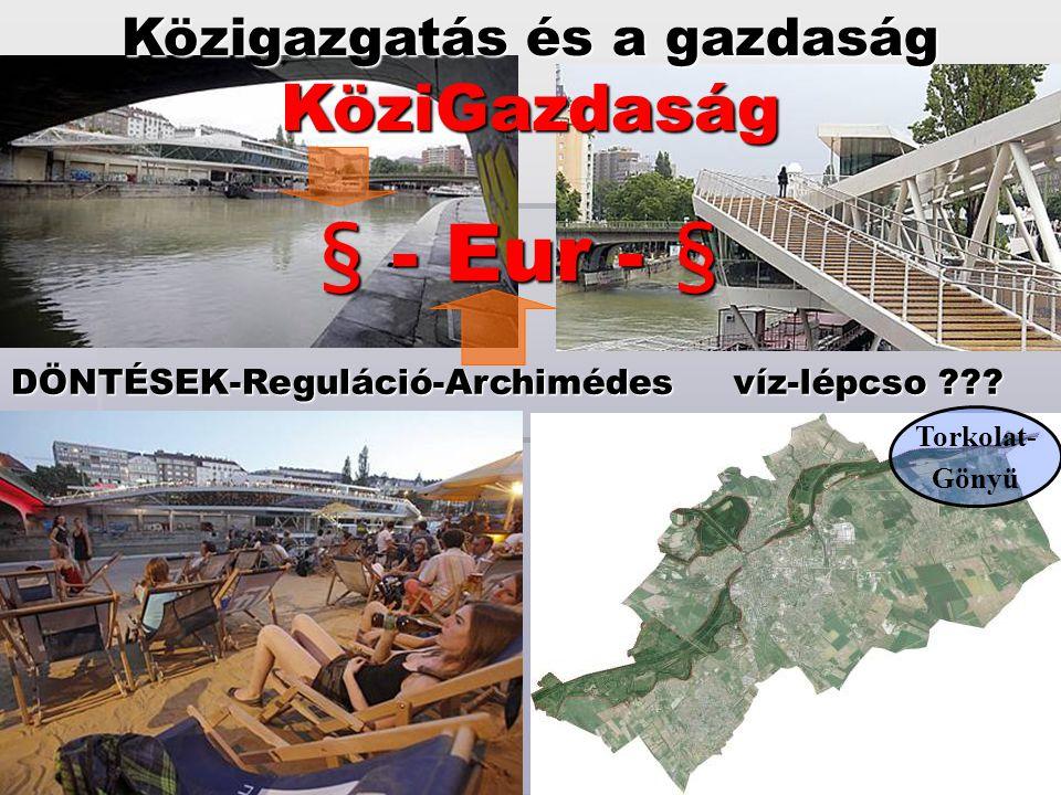 DÖNTÉSEK-Reguláció-Archimédes víz-lépcso ??? Torkolat- Gönyü Közigazgatás és a gazdaság KöziGazdaság § - Eur - §