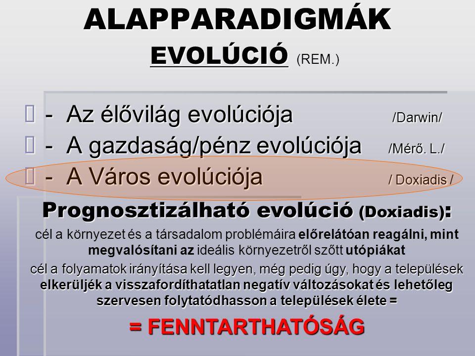 EVOLÚCIÓ EVOLÚCIÓ (REM.) - Az élővilág evolúciója /Darwin/ - Az élővilág evolúciója /Darwin/ - A gazdaság/pénz evolúciója /Mérő. L./ - A gazdaság/pénz