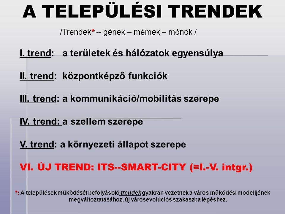 A TELEPÜLÉSI TRENDEK *: *: A települések működését befolyásoló trendek gyakran vezetnek a város működési modelljének megváltoztatásához, új városevolú