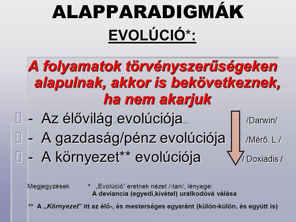 EVOLÚCIÓ*: A folyamatok törvényszerűségeken alapulnak, akkor is bekövetkeznek, ha nem akarjuk - Az élővilág evolúciója /Darwin/ - Az élővilág evolúciója /Darwin/ - A gazdaság/pénz evolúciója /Mérő.
