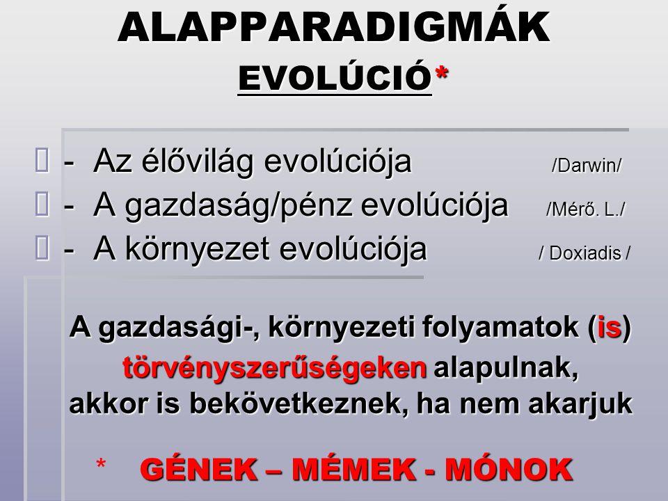 EVOLÚCIÓ* - Az élővilág evolúciója /Darwin/ - Az élővilág evolúciója /Darwin/ - A gazdaság/pénz evolúciója /Mérő.