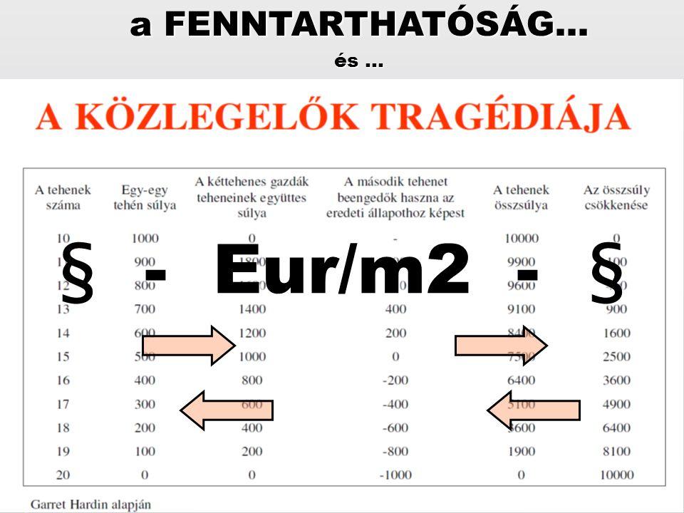 a FENNTARTHATÓSÁG… és … § - Eur/m2 - §