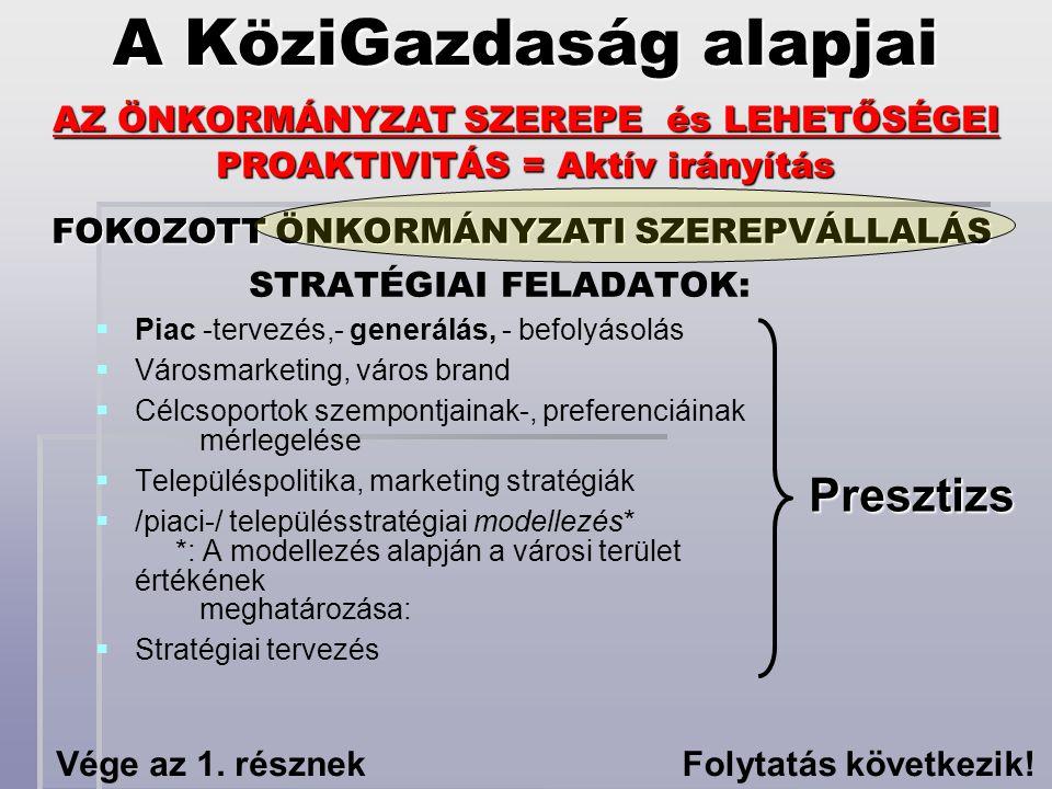 STRATÉGIAI FELADATOK:   Piac -tervezés,- generálás, - befolyásolás   Városmarketing, város brand   Célcsoportok szempontjainak-, preferenciáinak mérlegelése   Településpolitika, marketing stratégiák   /piaci-/ településstratégiai modellezés* *: A modellezés alapján a városi terület értékének meghatározása:   Stratégiai tervezés A KöziGazdaság alapjai AZ ÖNKORMÁNYZAT SZEREPE és LEHETŐSÉGEI PROAKTIVITÁS = Aktív irányítás FOKOZOTT ÖNKORMÁNYZATI SZEREPVÁLLALÁS Presztizs Vége az 1.