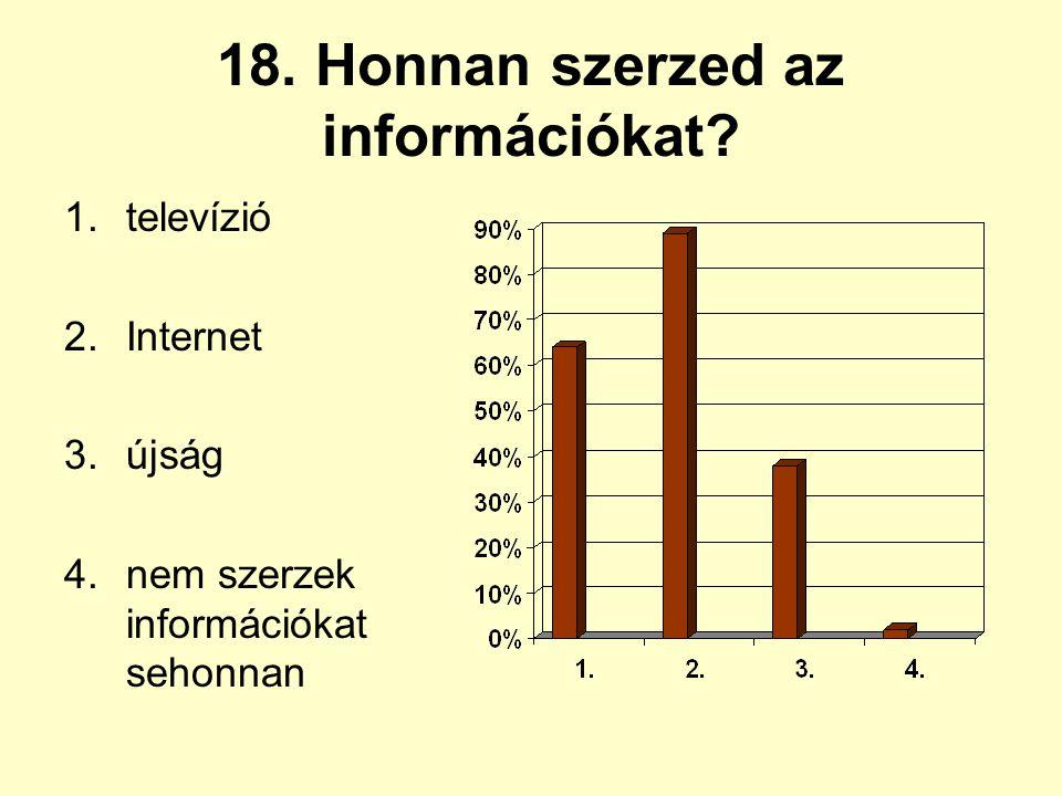 18. Honnan szerzed az információkat? 1.televízió 2.Internet 3.újság 4.nem szerzek információkat sehonnan