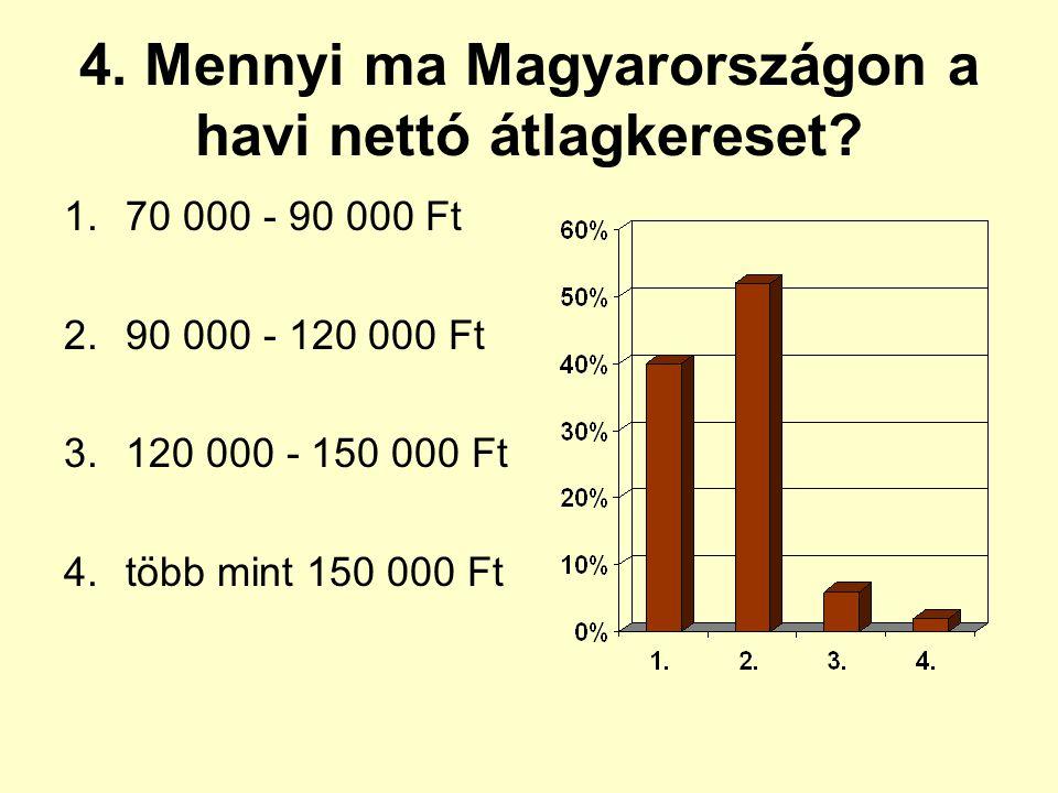 4. Mennyi ma Magyarországon a havi nettó átlagkereset? 1.70 000 - 90 000 Ft 2.90 000 - 120 000 Ft 3.120 000 - 150 000 Ft 4.több mint 150 000 Ft