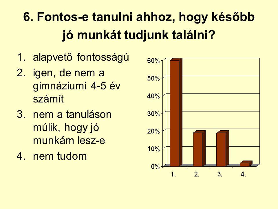 7.Szerinted hogyan lehet ma Magyarországon munkát találni.