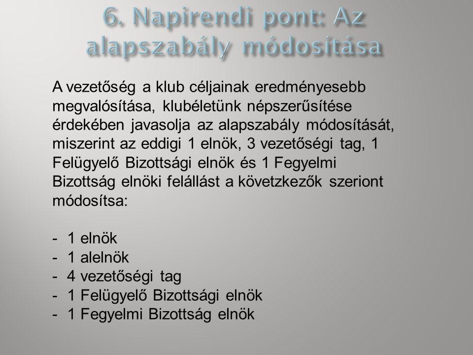  Felkérem Bánki Zoltán sporttársunkat, ismertesse a feladatot, és tegye meg javaslatait úgy err a napirendre, mint a következőre vonatkozólag, amely: