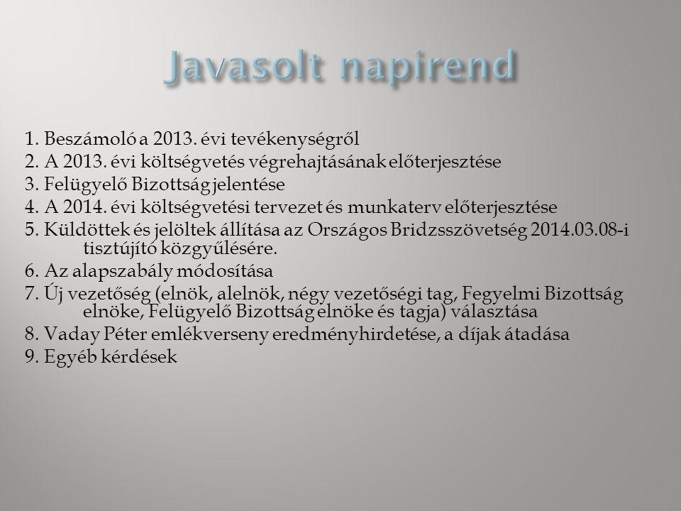 1.Beszámoló a 2013. évi tevékenységről 2. A 2013.