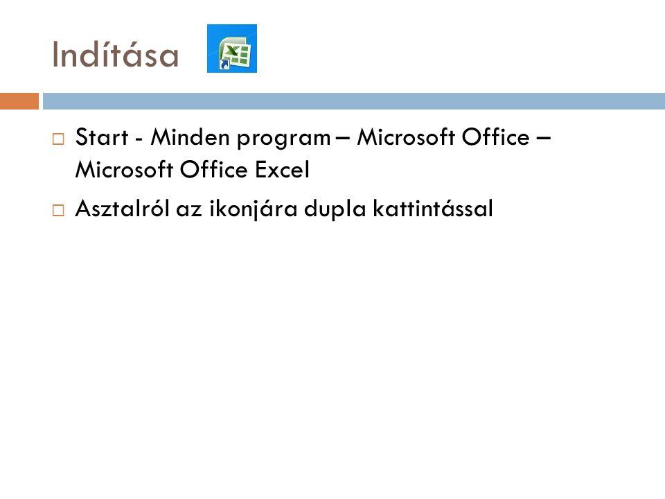 Indítása  Start - Minden program – Microsoft Office – Microsoft Office Excel  Asztalról az ikonjára dupla kattintással