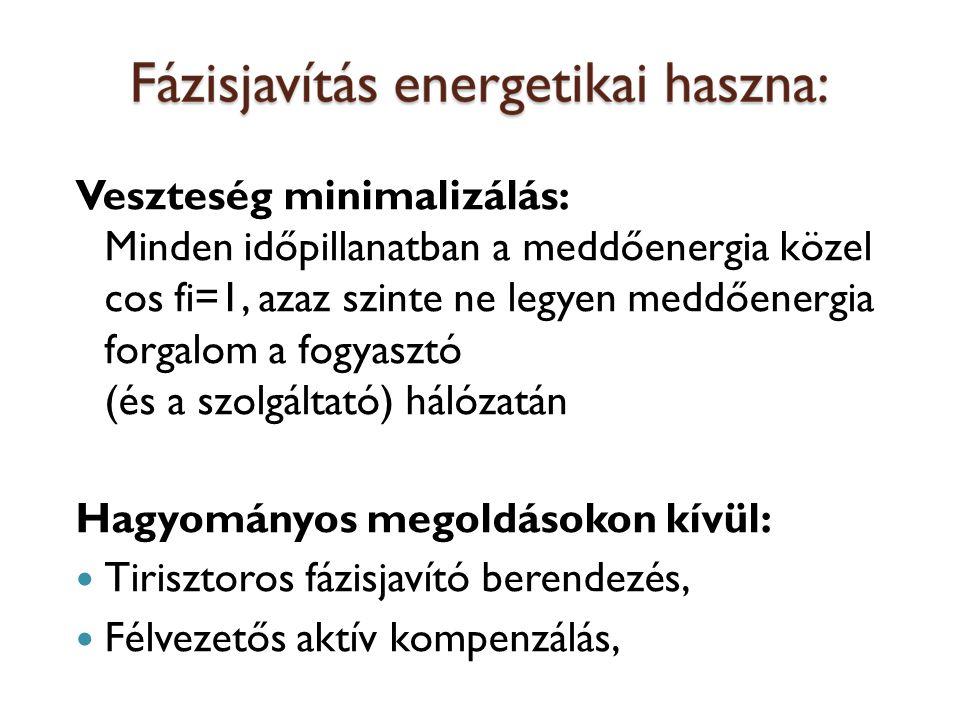 Veszteség minimalizálás: Minden időpillanatban a meddőenergia közel cos fi=1, azaz szinte ne legyen meddőenergia forgalom a fogyasztó (és a szolgáltat