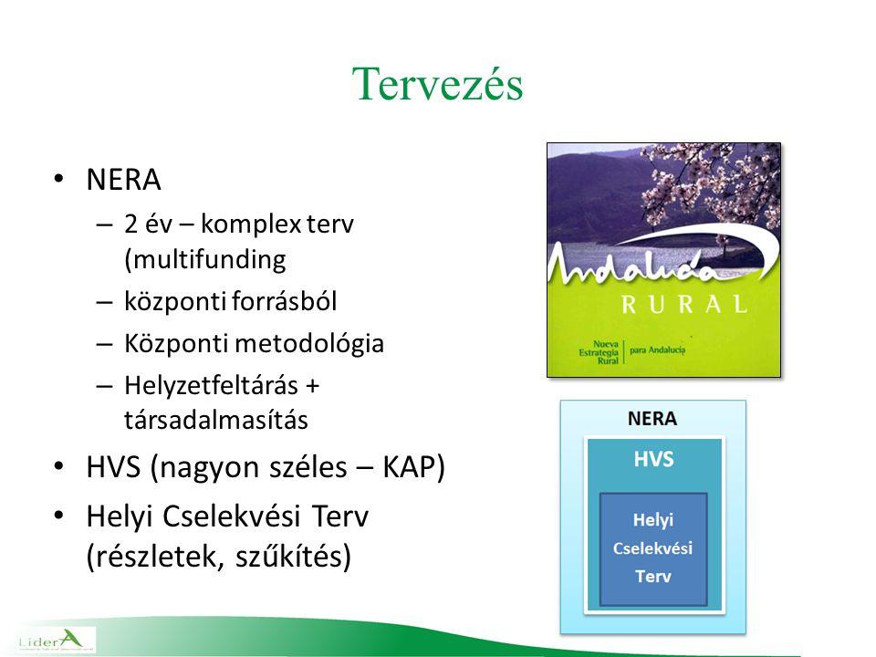 Tervezés NERA – 2 év – komplex terv (multifunding – központi forrásból – Központi metodológia – Helyzetfeltárás + társadalmasítás HVS (nagyon széles – KAP) Helyi Cselekvési Terv (részletek, szűkítés)