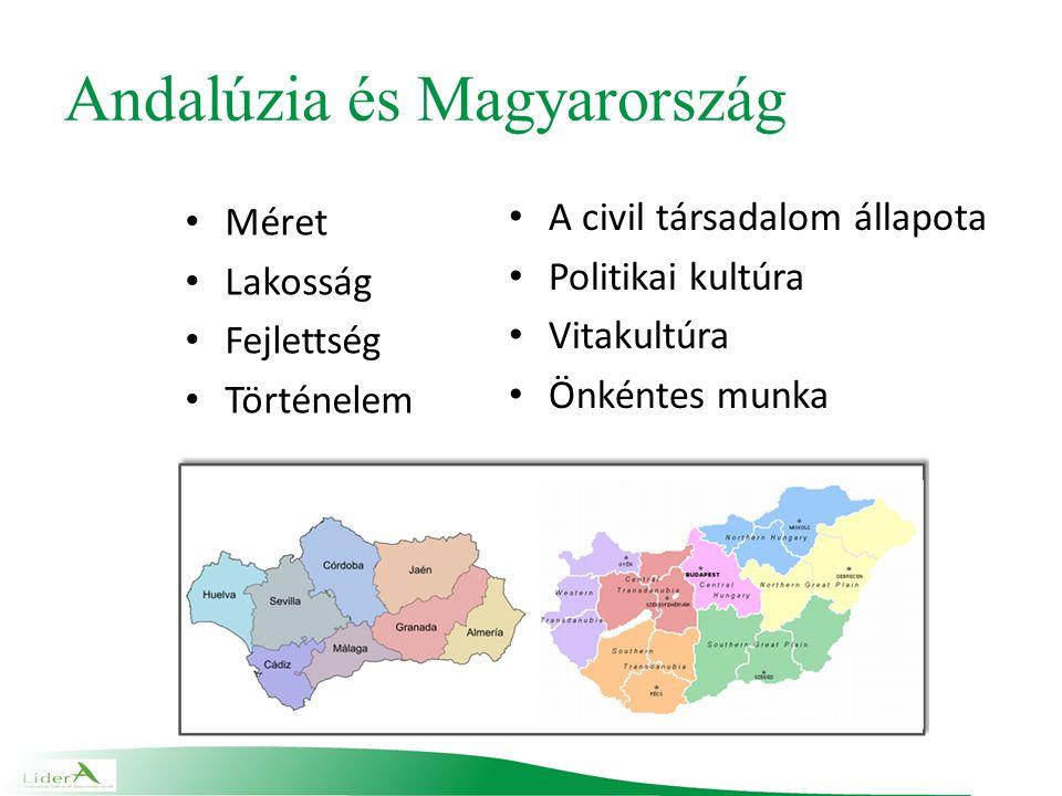 Andalúzia és Magyarország Méret Lakosság Fejlettség Történelem A civil társadalom állapota Politikai kultúra Vitakultúra Önkéntes munka