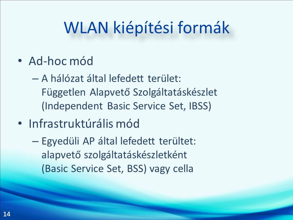 14 WLAN kiépítési formák Ad-hoc mód – A hálózat által lefedett terület: Független Alapvető Szolgáltatáskészlet (Independent Basic Service Set, IBSS) I