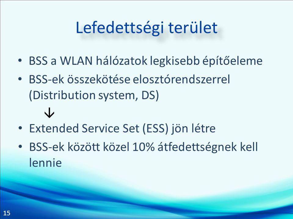 15 Lefedettségi terület BSS a WLAN hálózatok legkisebb építőeleme BSS-ek összekötése elosztórendszerrel (Distribution system, DS)  Extended Service S