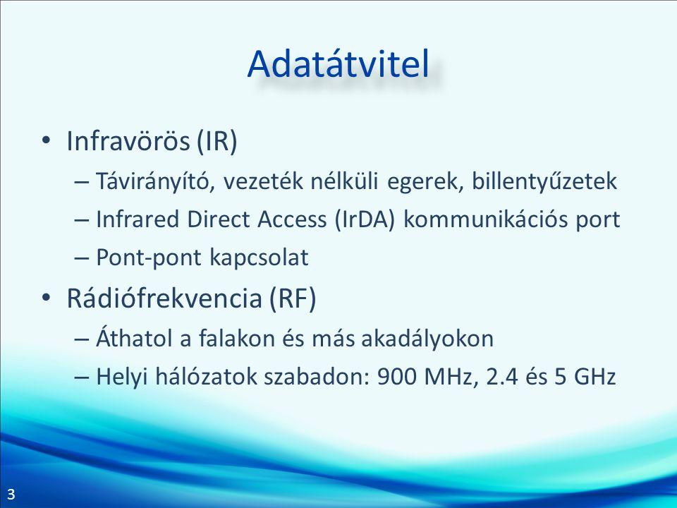 3 Adatátvitel Infravörös (IR) – Távirányító, vezeték nélküli egerek, billentyűzetek – Infrared Direct Access (IrDA) kommunikációs port – Pont-pont kap