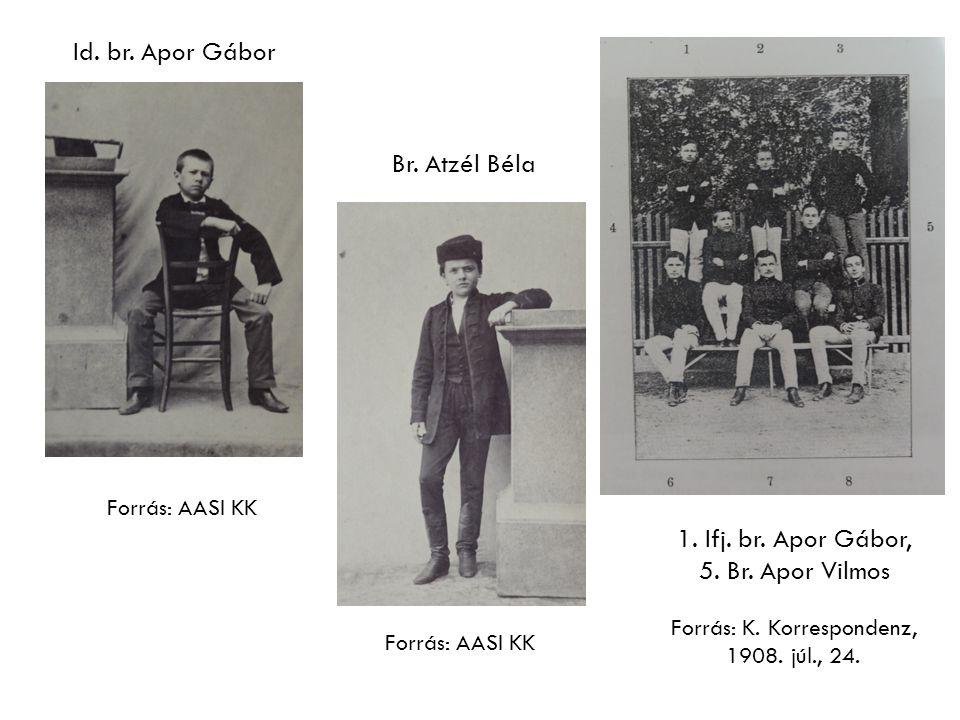 Forrás: AASI KK Id. br. Apor Gábor Br. Atzél Béla Forrás: AASI KK 1. Ifj. br. Apor Gábor, 5. Br. Apor Vilmos Forrás: K. Korrespondenz, 1908. júl., 24.