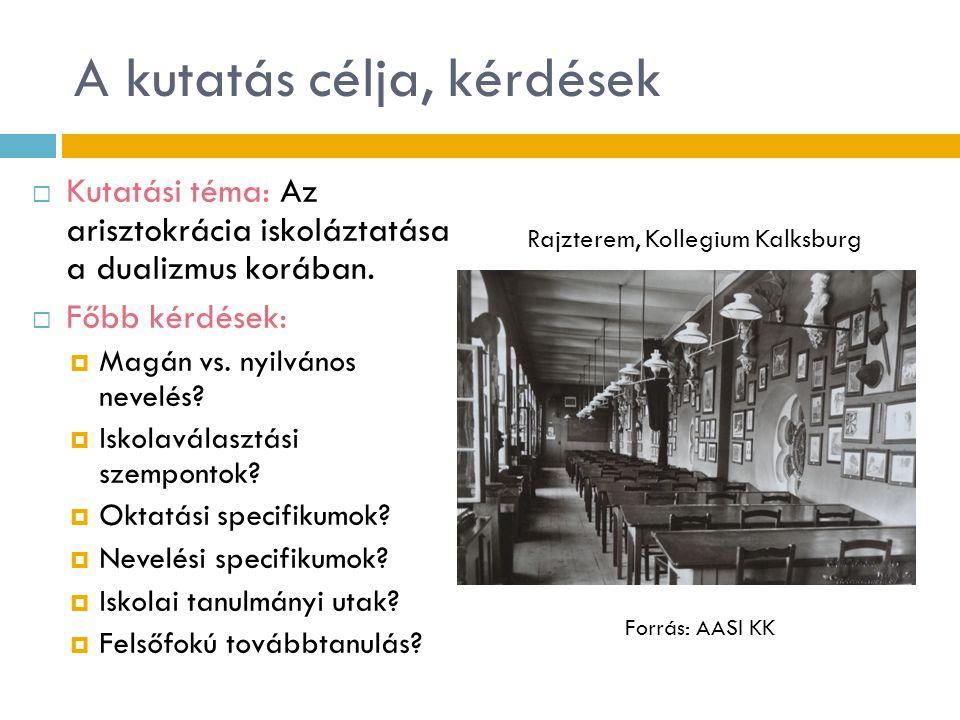 A kutatás célja, kérdések  Kutatási téma: Az arisztokrácia iskoláztatása a dualizmus korában.  Főbb kérdések:  Magán vs. nyilvános nevelés?  Iskol