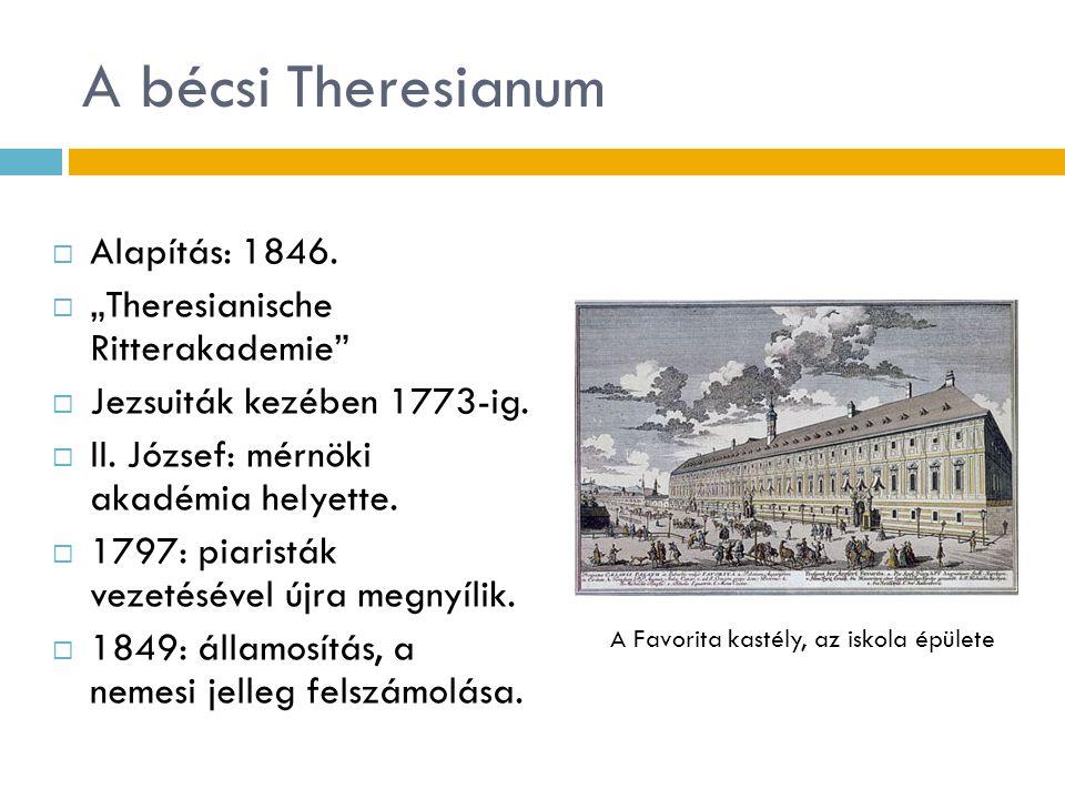 Magyarországiak aránya (1904/05.) KALKSBURGTHERESIANUM