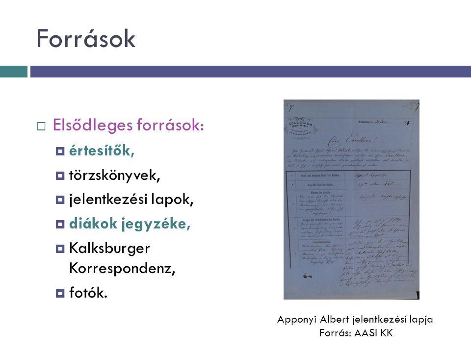 Források  Elsődleges források:  értesítők,  törzskönyvek,  jelentkezési lapok,  diákok jegyzéke,  Kalksburger Korrespondenz,  fotók. Apponyi Al