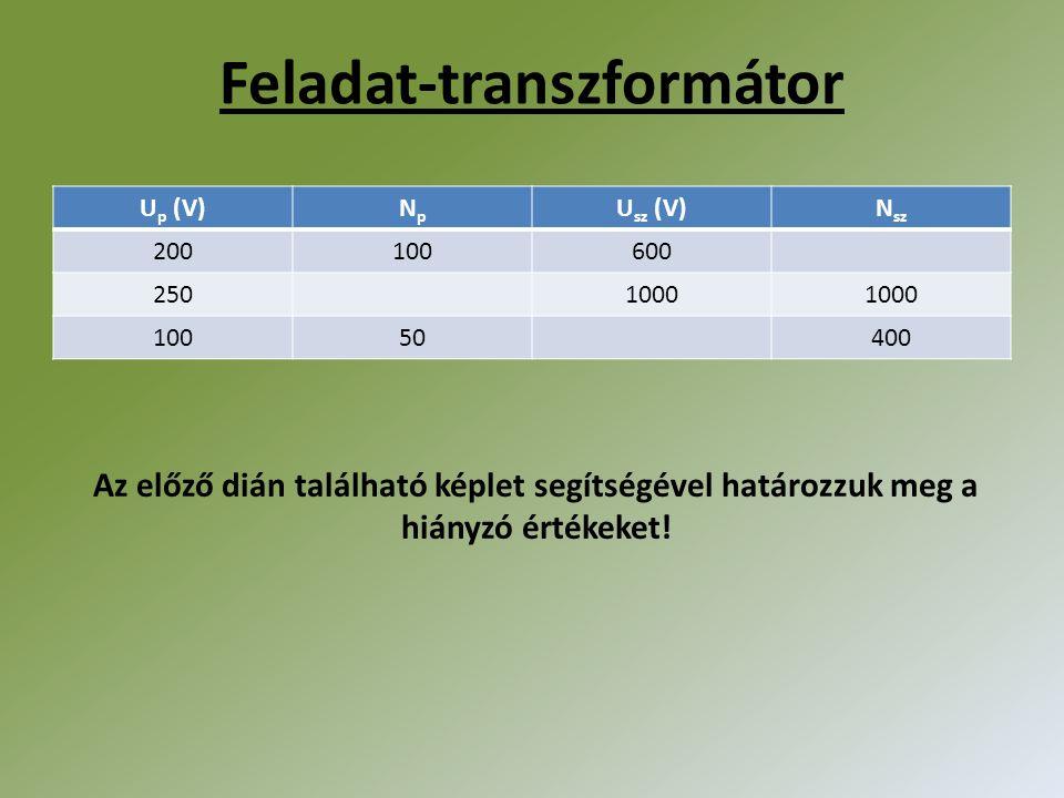 Feladat-transzformátor U p (V)NpNp U sz (V)N sz 200100600 2501000 10050400 Az előző dián található képlet segítségével határozzuk meg a hiányzó értéke