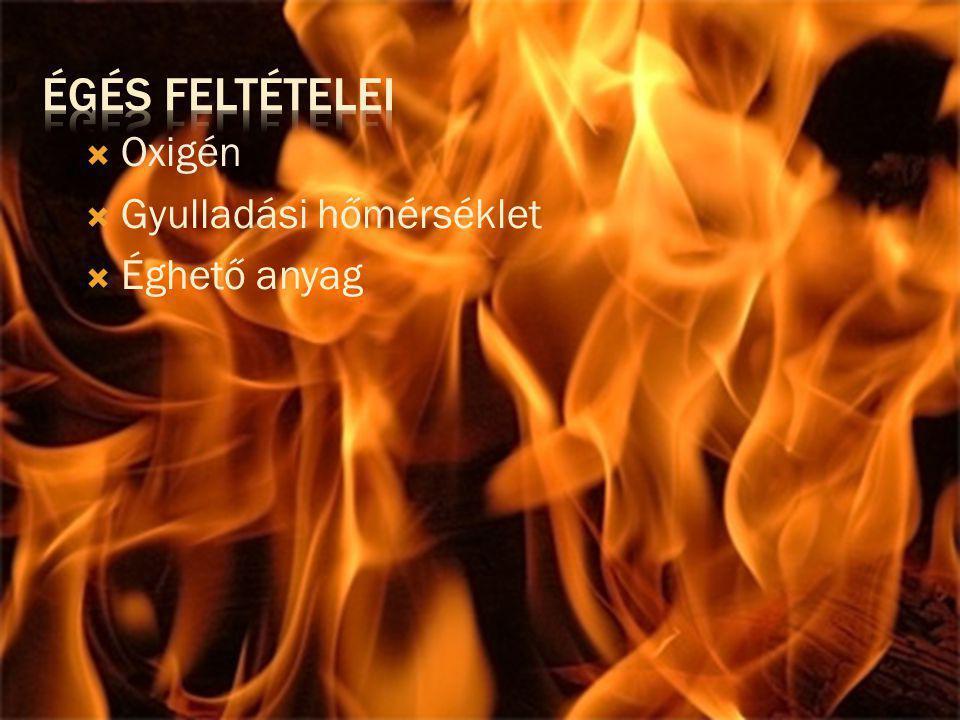 Oxigén  Gyulladási hőmérséklet  Éghető anyag