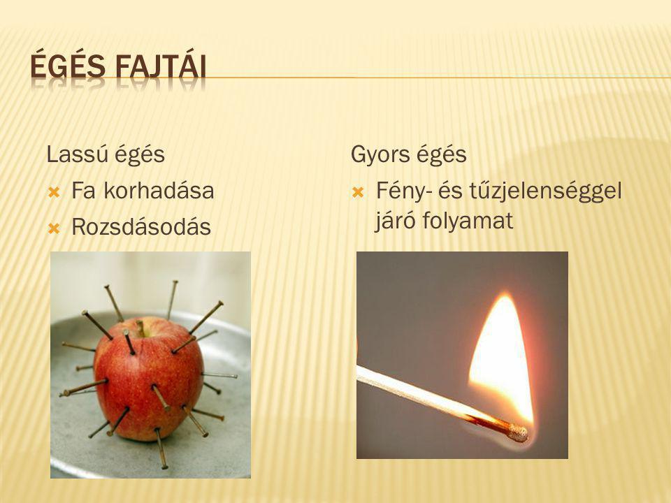 Lassú égés  Fa korhadása  Rozsdásodás Gyors égés  Fény- és tűzjelenséggel járó folyamat