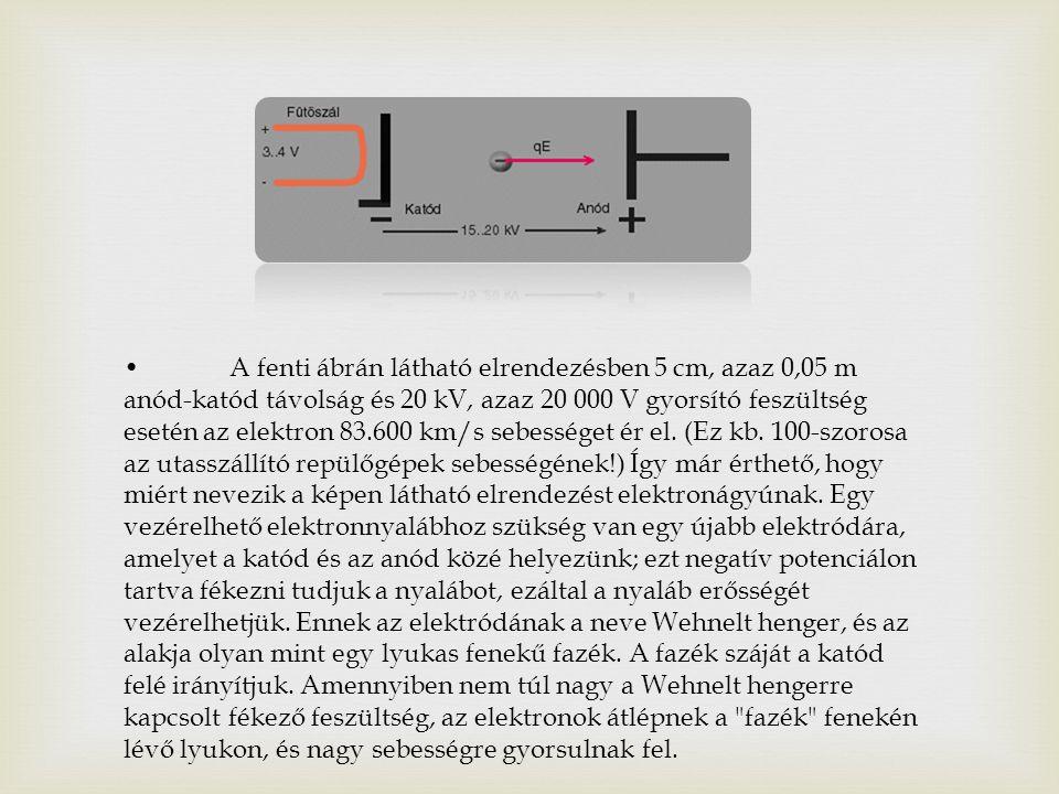 A fenti ábrán látható elrendezésben 5 cm, azaz 0,05 m anód-katód távolság és 20 kV, azaz 20 000 V gyorsító feszültség esetén az elektron 83.600 km/s sebességet ér el.