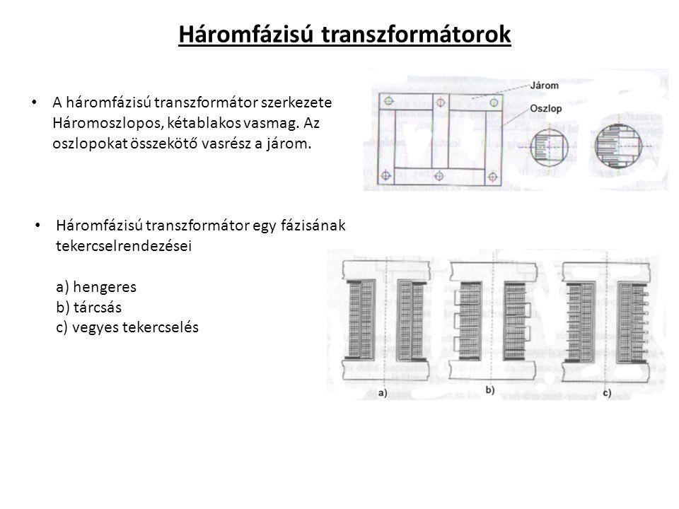 Háromfázisú transzformátorok A háromfázisú transzformátor szerkezete Háromoszlopos, kétablakos vasmag. Az oszlopokat összekötő vasrész a járom. Háromf