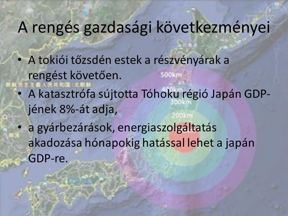 A rengés gazdasági következményei A tokiói tőzsdén estek a részvényárak a rengést követően.