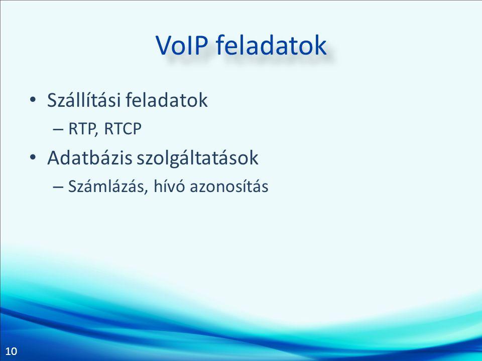 10 VoIP feladatok Szállítási feladatok – RTP, RTCP Adatbázis szolgáltatások – Számlázás, hívó azonosítás